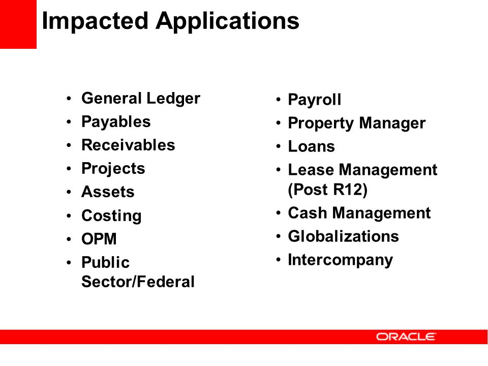 Impacted Applications