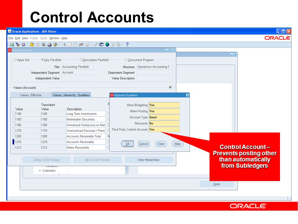 Control Accounts Control Account – Prevents posting other than automatically from Subledgers