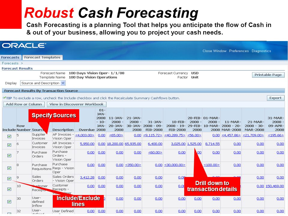 Robust Cash Forecasting