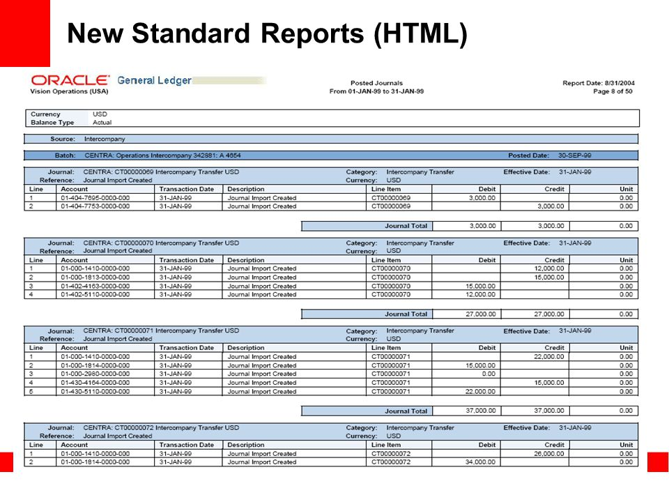 New Standard Reports (HTML)