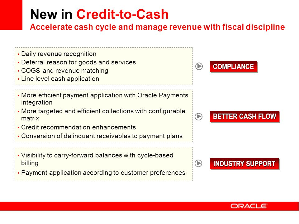 New in Credit-to-Cash Accelerate cash cycle and manage revenue with fiscal discipline