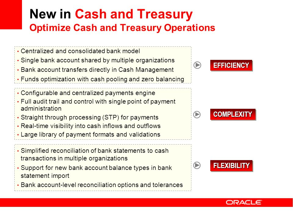 New in Cash and Treasury Optimize Cash and Treasury Operations