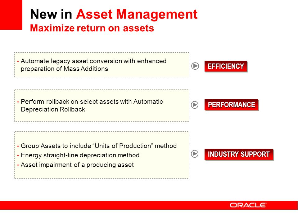 New in Asset Management Maximize return on assets