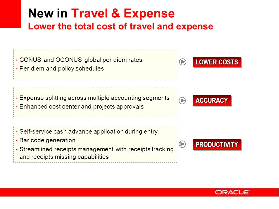 New in Travel & Expense Lower the total cost of travel and expense