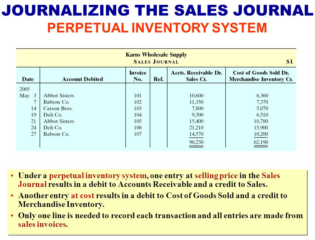 JOURNALIZING THE SALES JOURNAL PERPETUAL INVENTORY SYSTEM