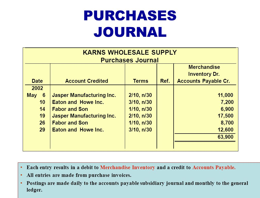 PURCHASES JOURNAL KARNS WHOLESALE SUPPLY Purchases Journal