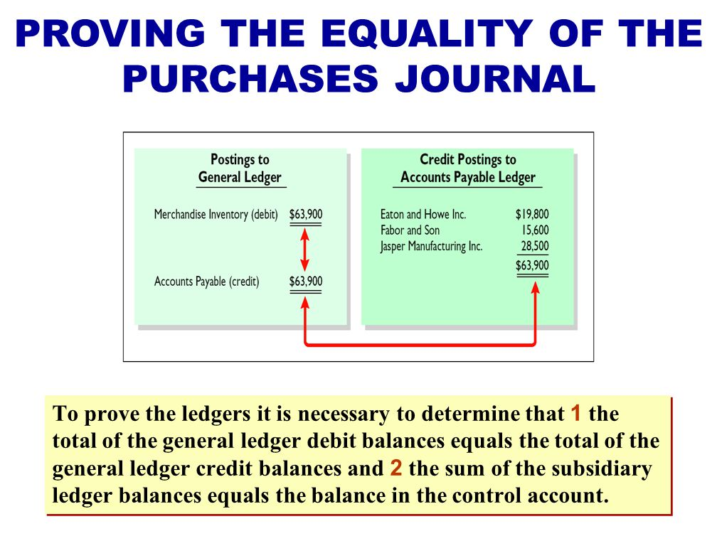 PROVING THE EQUALITY OF THE PURCHASES JOURNAL