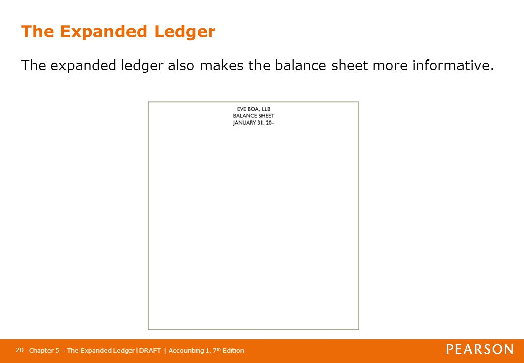 The Expanded Ledger The expanded ledger also makes the balance sheet more informative.