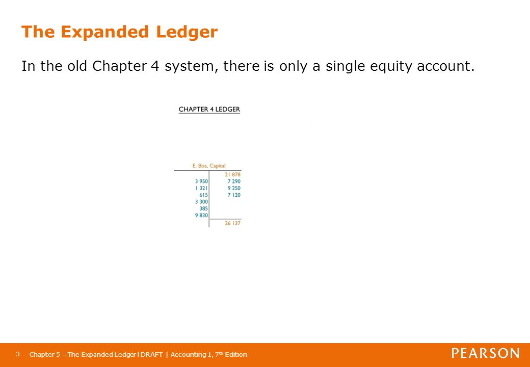 The Expanded Ledger In the old Chapter 4 system, there is only a single equity account.