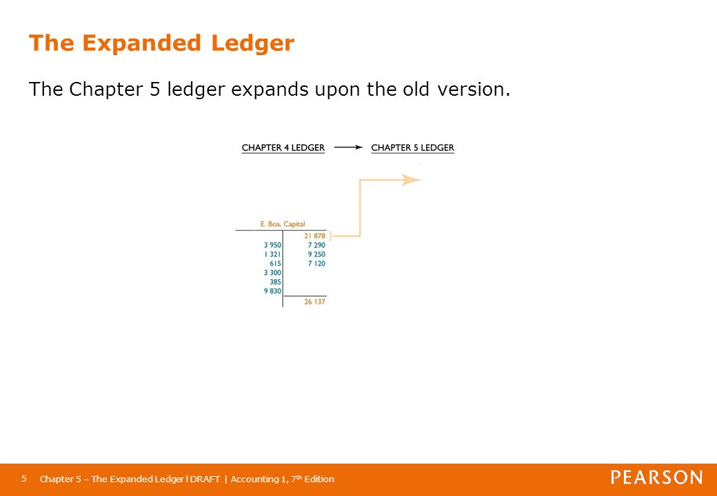 The Expanded Ledger The Chapter 5 ledger expands upon the old version.