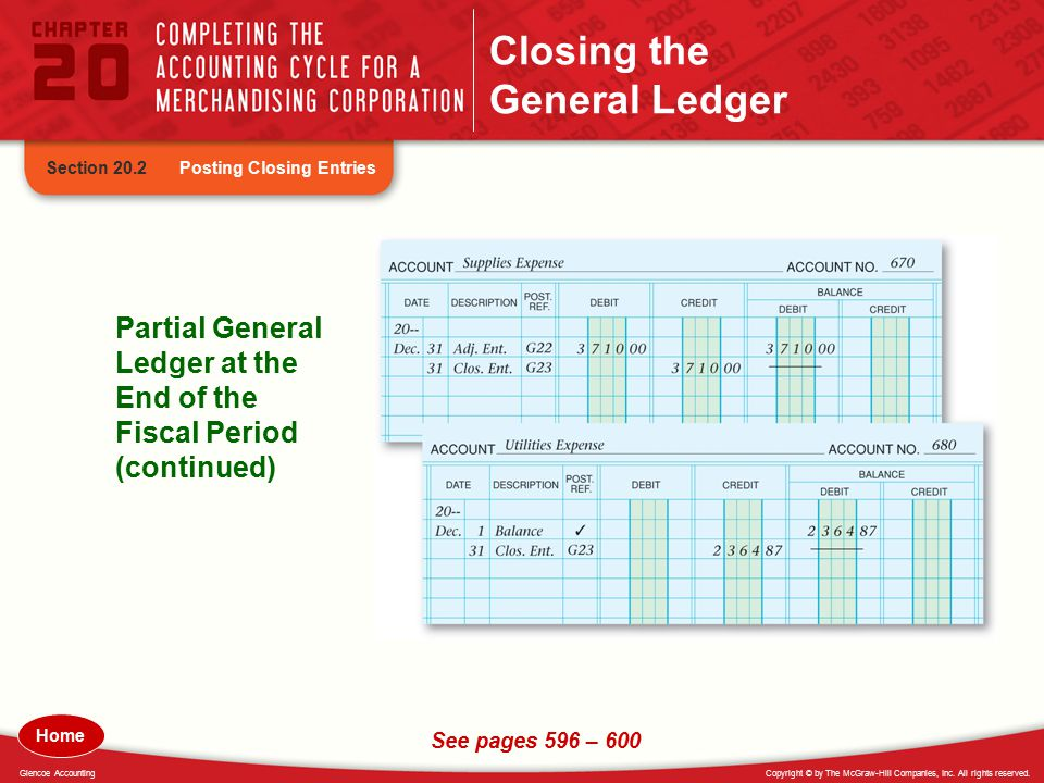 Closing the General Ledger