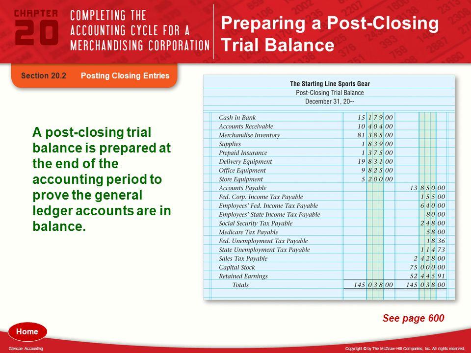 Preparing a Post-Closing Trial Balance