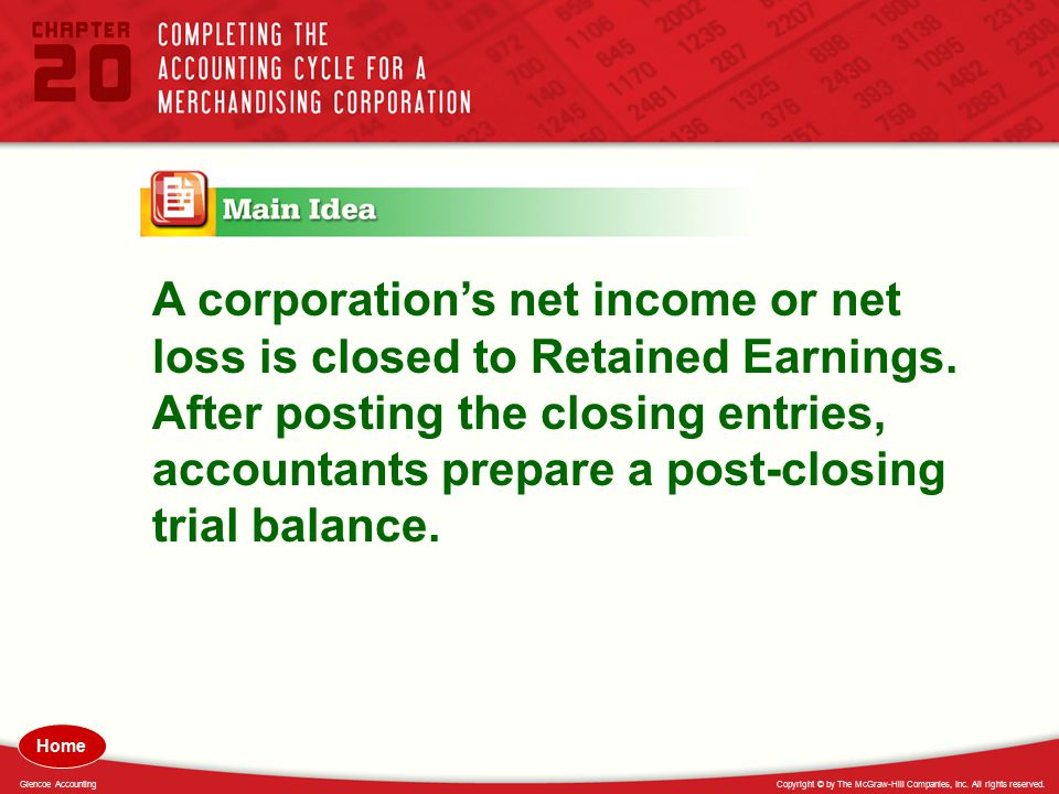 A corporation's net income or net loss is closed to Retained Earnings