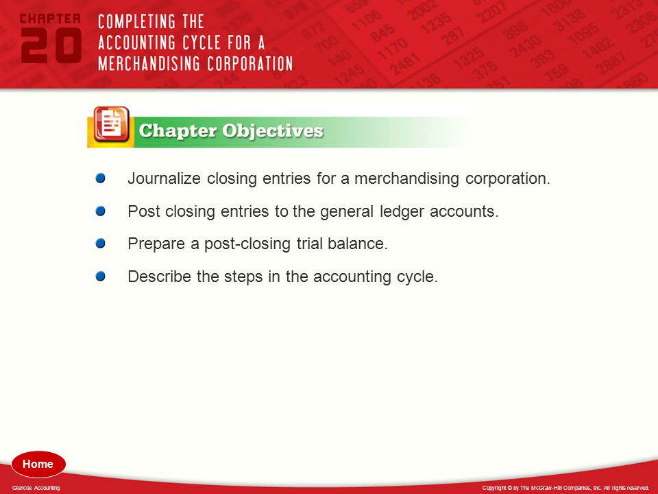 Journalize closing entries for a merchandising corporation.