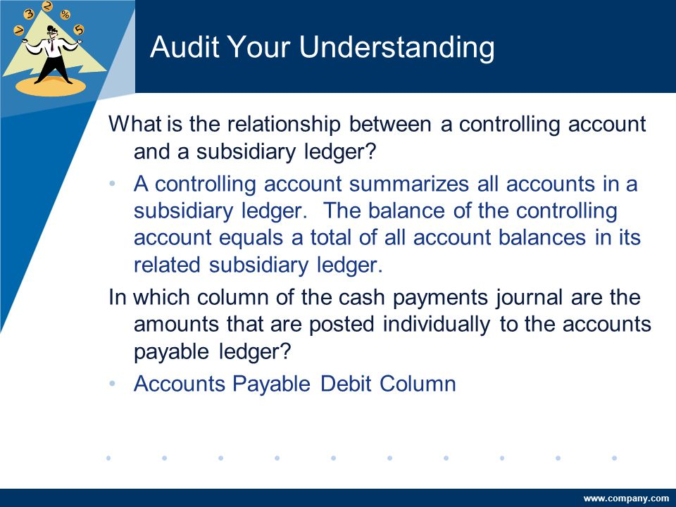 Audit Your Understanding