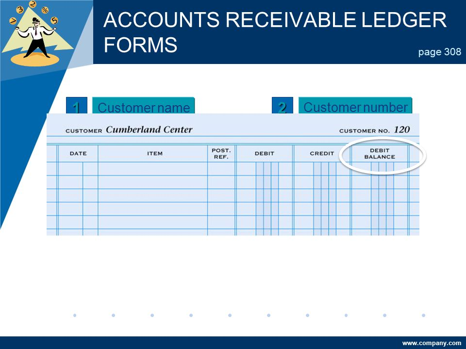ACCOUNTS RECEIVABLE LEDGER FORMS