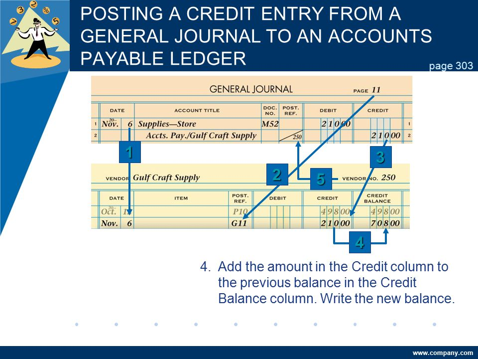 POSTING A CREDIT ENTRY FROM A GENERAL JOURNAL TO AN ACCOUNTS PAYABLE LEDGER