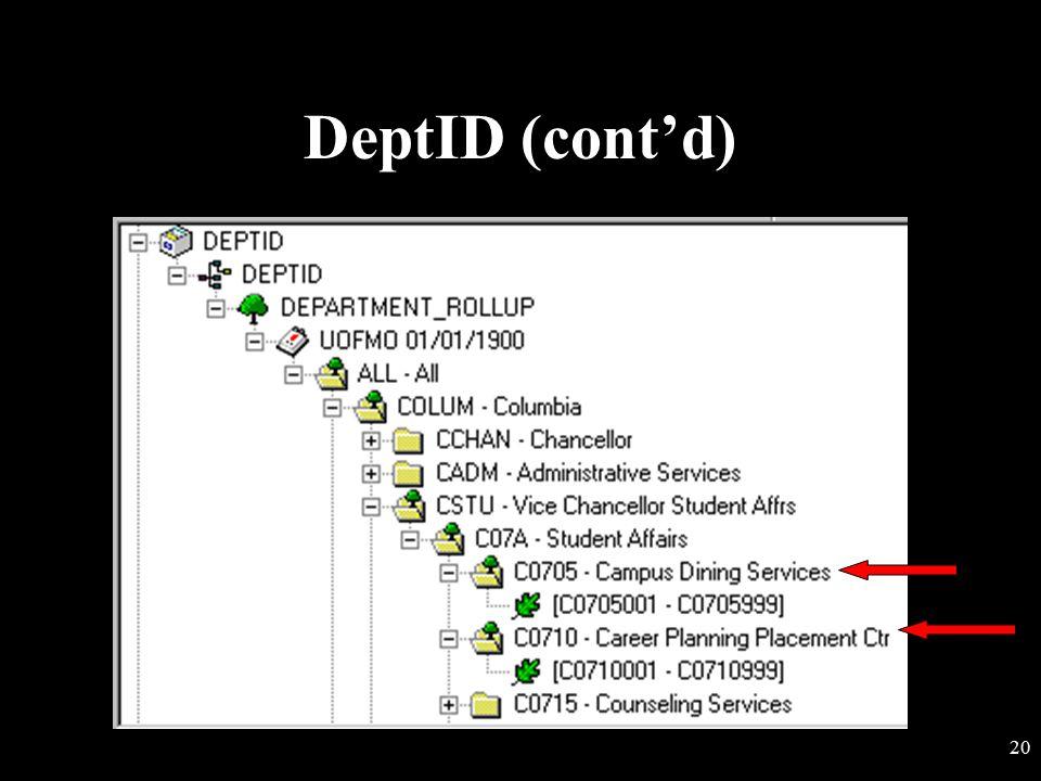 DeptID (cont'd)