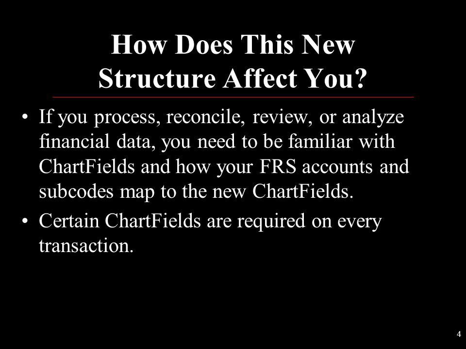 How Does This New Structure Affect You