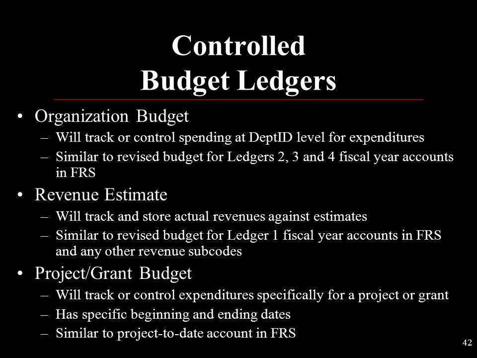 Controlled Budget Ledgers