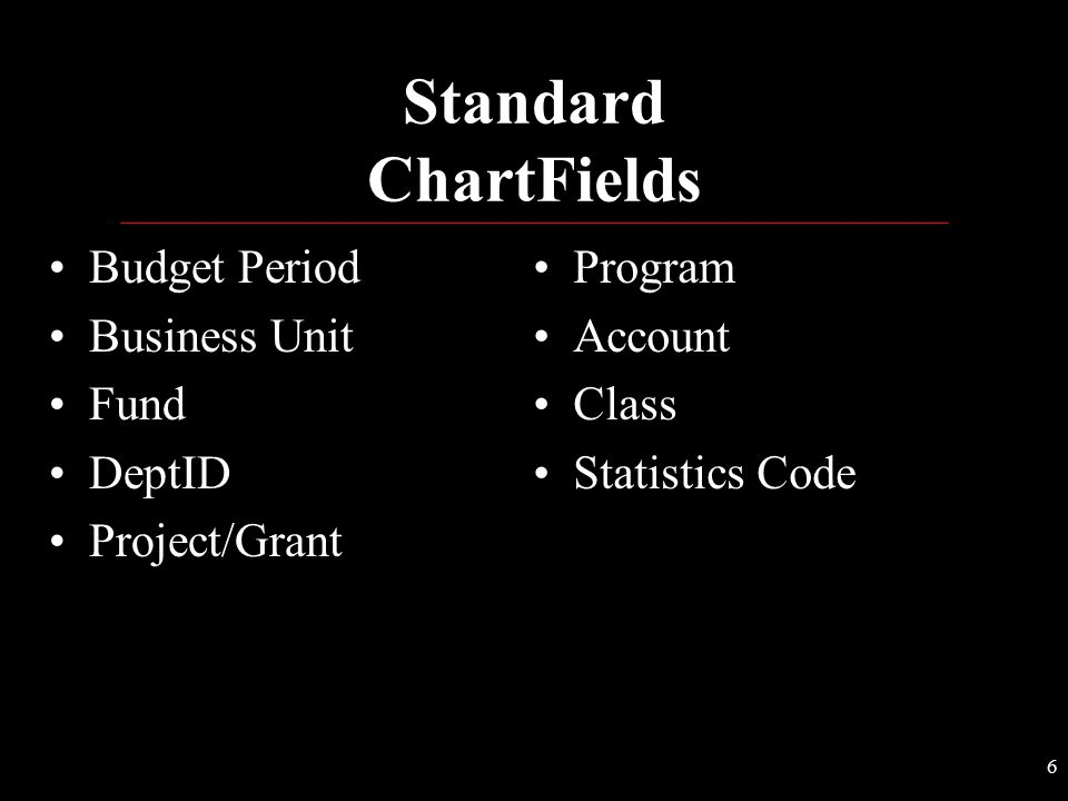 Standard ChartFields Budget Period Business Unit Fund DeptID