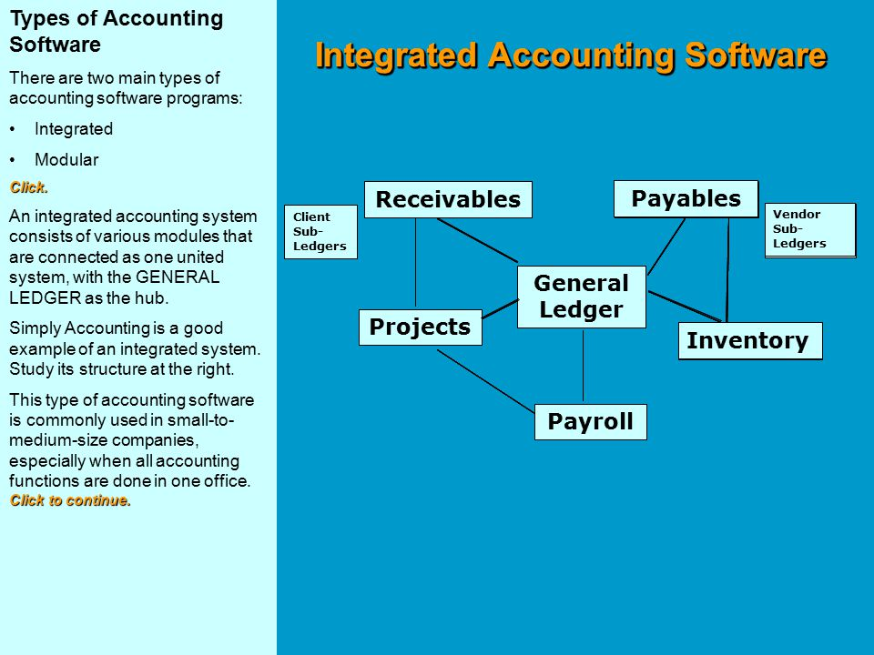 Integrated Accounting Software