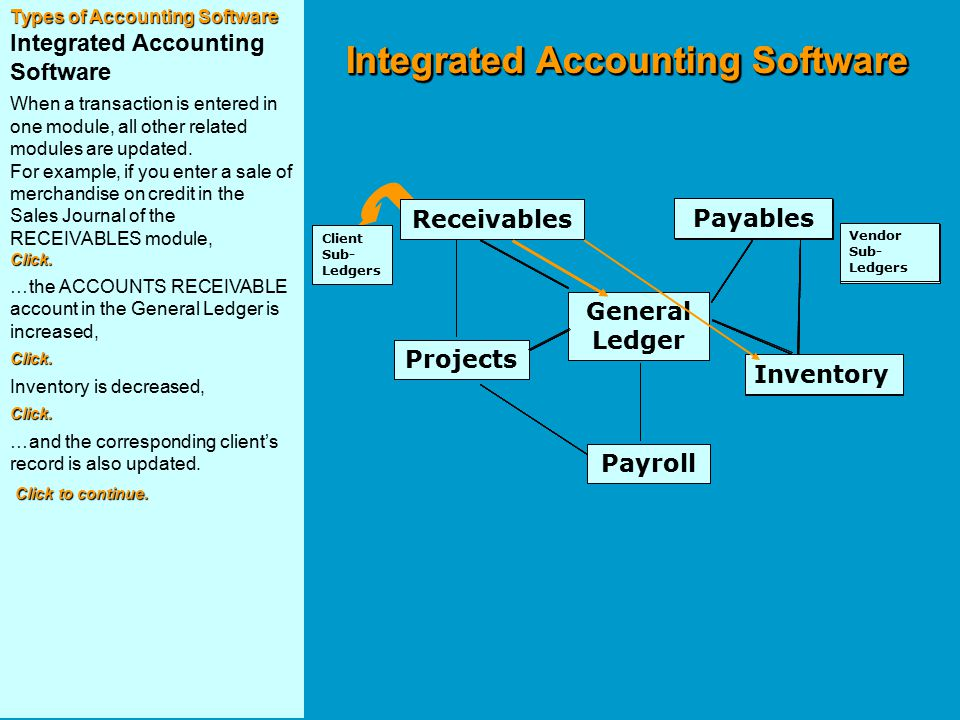 Integrated Accounting Software Integrated Accounting Software
