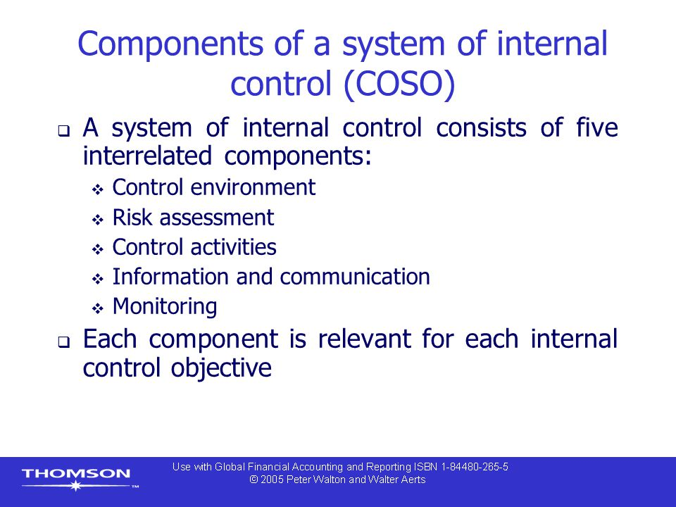 Components of a system of internal control (COSO)