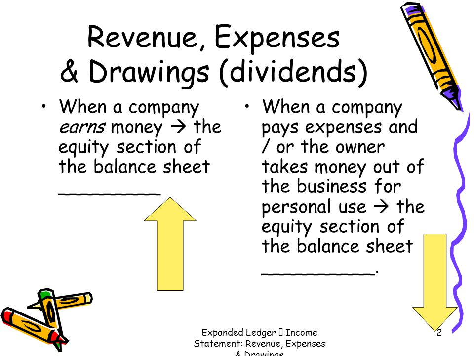 Revenue, Expenses & Drawings (dividends)