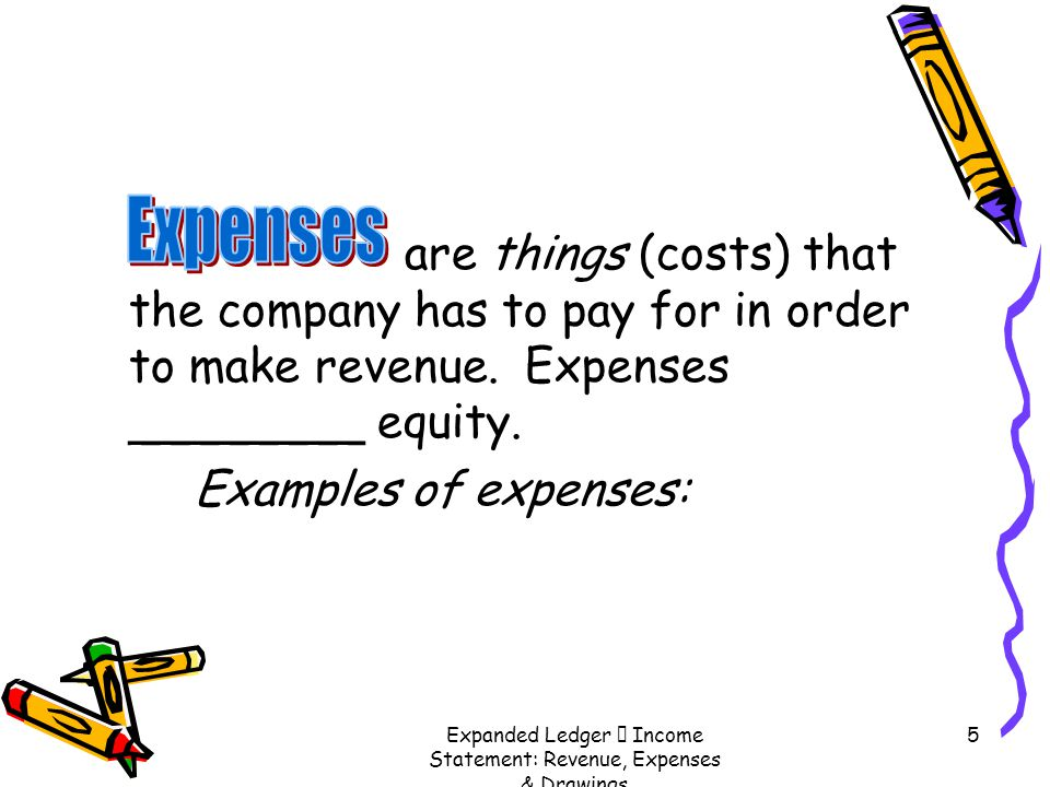 Expanded Ledger  Income Statement: Revenue, Expenses & Drawings