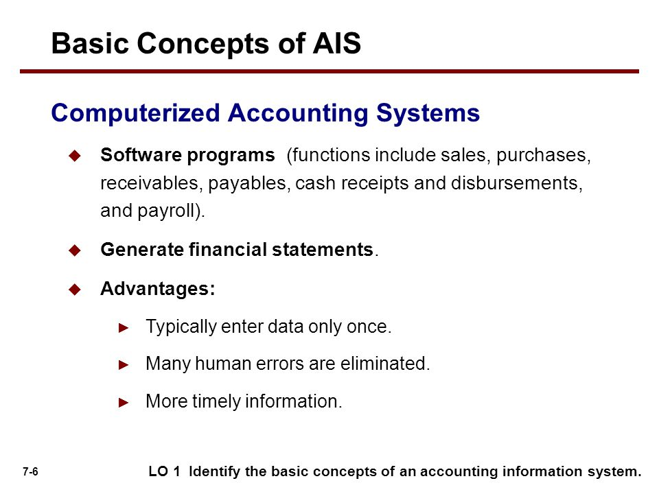 Basic Concepts of AIS Computerized Accounting Systems