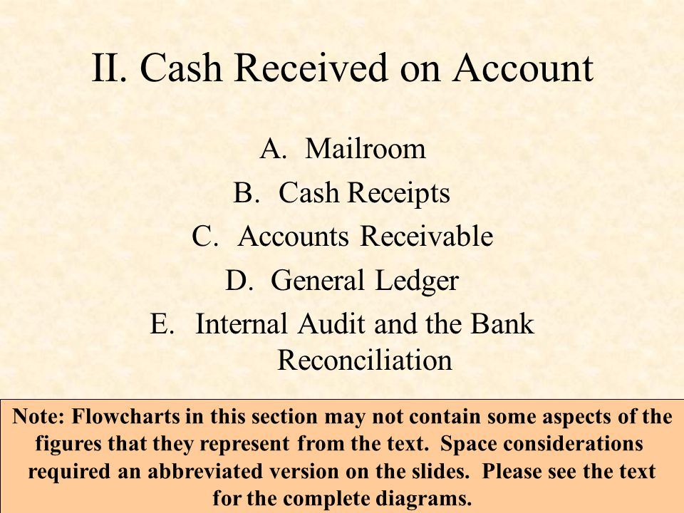 II. Cash Received on Account
