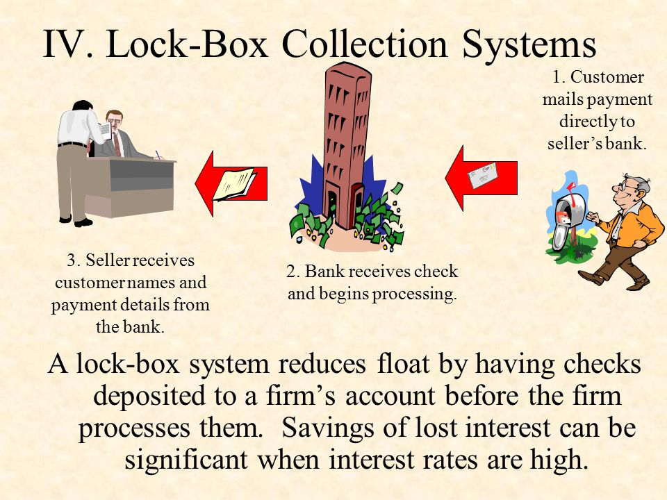 IV. Lock-Box Collection Systems