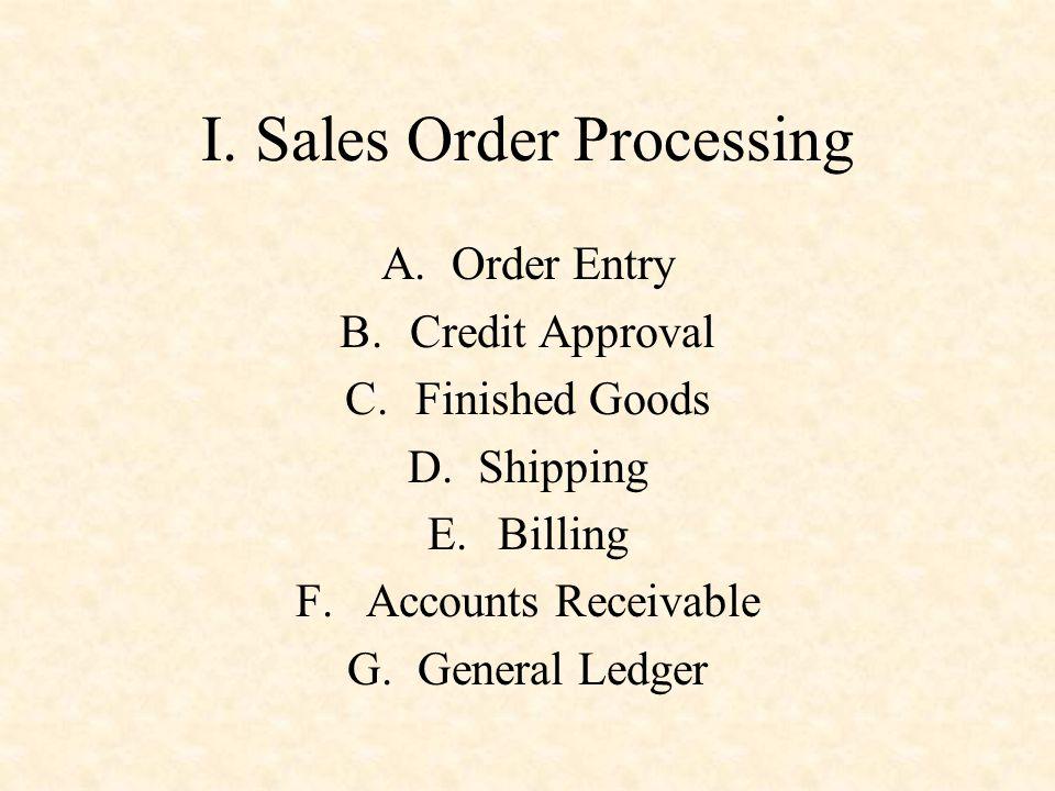 I. Sales Order Processing