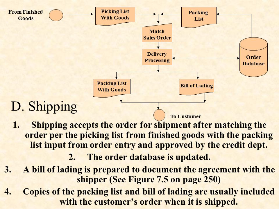 The order database is updated.