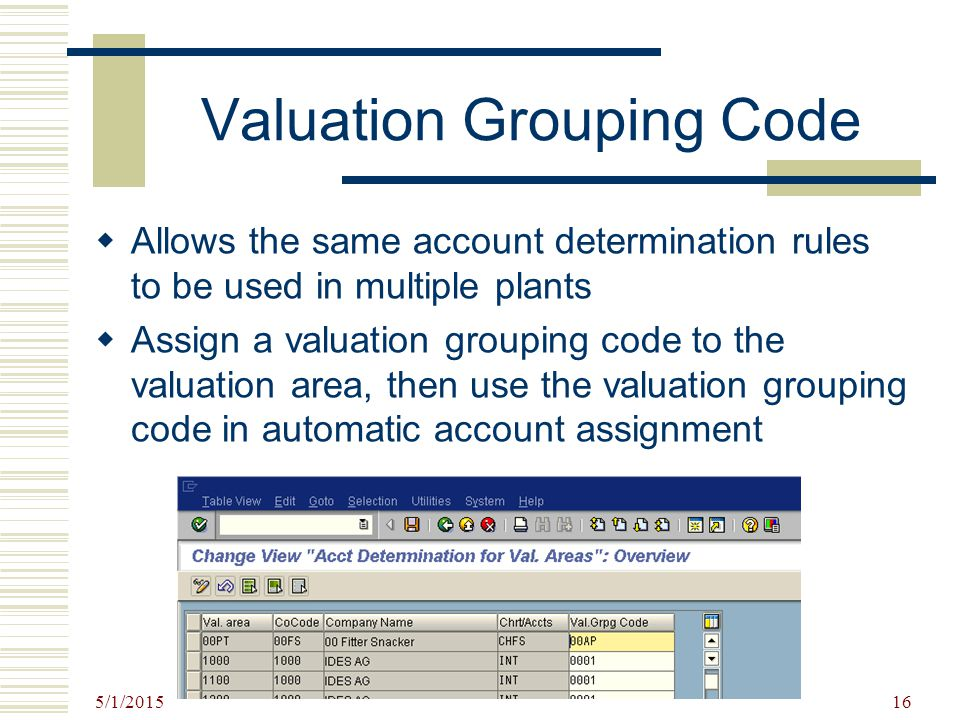 Valuation Grouping Code