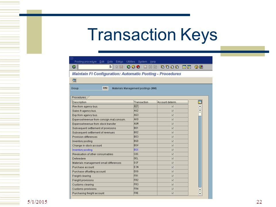 Transaction Keys 4/13/2017