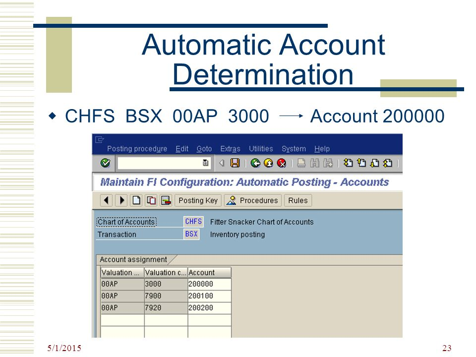 Automatic Account Determination