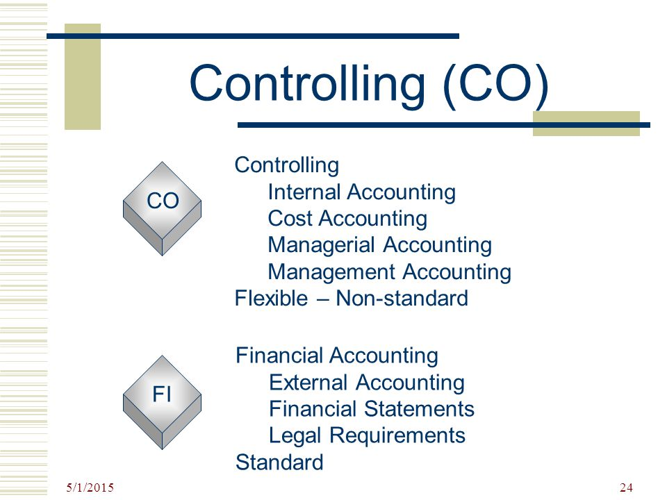 Controlling (CO) Controlling Internal Accounting Cost Accounting CO