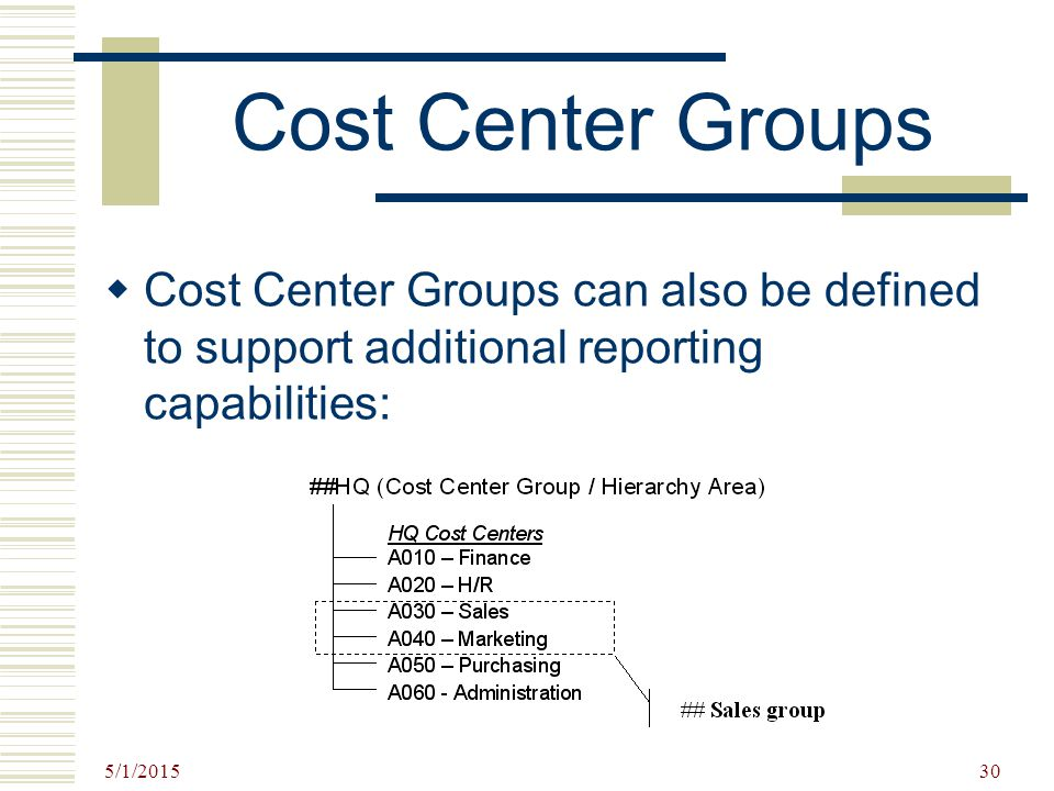 Cost Center Groups Cost Center Groups can also be defined to support additional reporting capabilities: