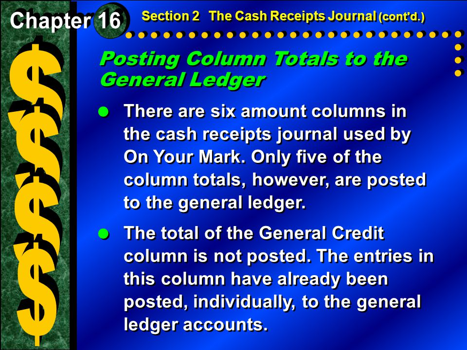 $ $ $ $ Posting Column Totals to the General Ledger Chapter 16
