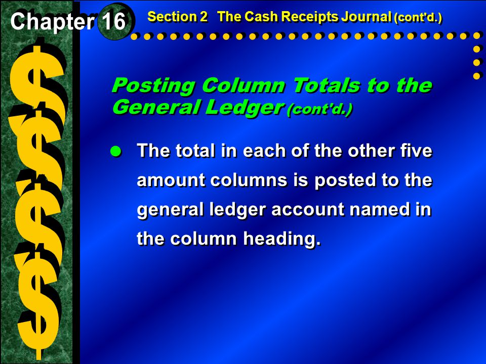 $ $ $ $ Posting Column Totals to the General Ledger (cont d.)