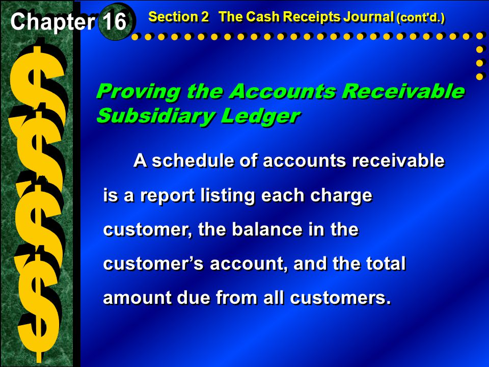 $ $ $ $ Proving the Accounts Receivable Subsidiary Ledger Chapter 16