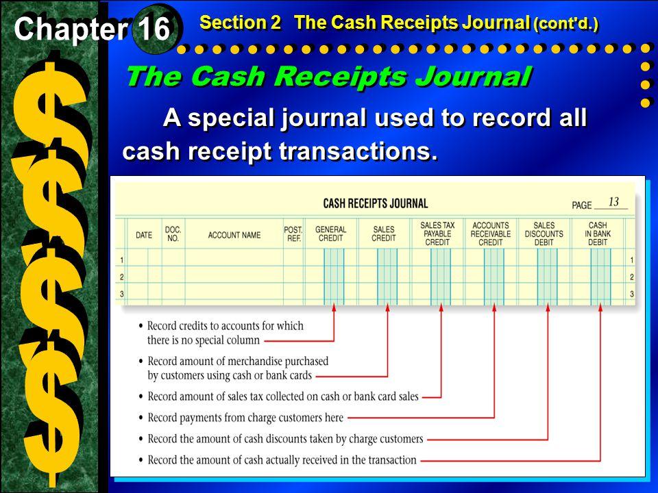 what is a cash receipt
