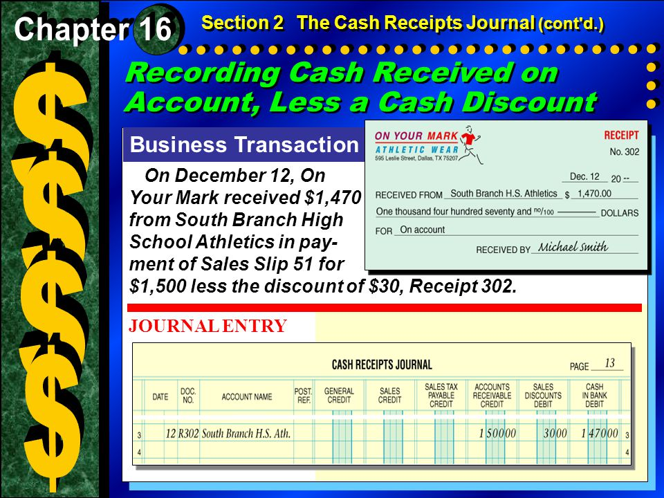 $ $ $ $ Recording Cash Received on Account, Less a Cash Discount