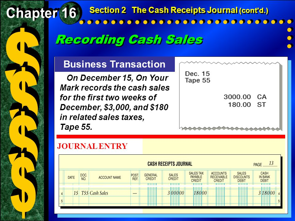 $ $ $ $ Recording Cash Sales Chapter 16 Business Transaction