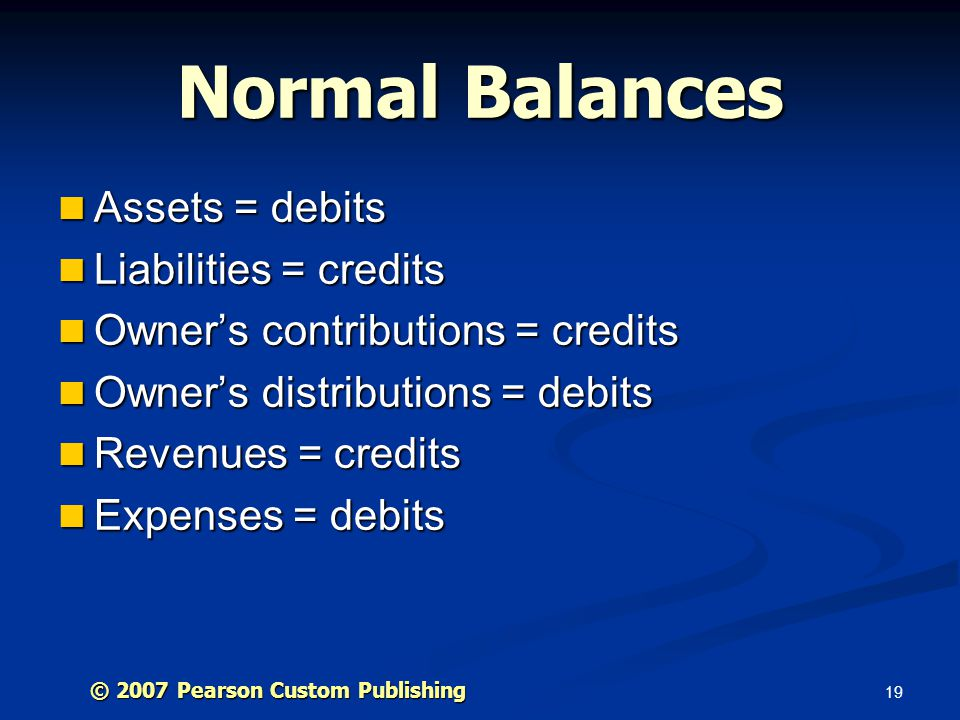 Normal Balances Assets = debits Liabilities = credits
