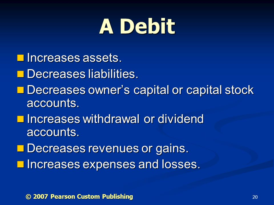 A Debit Increases assets. Decreases liabilities.