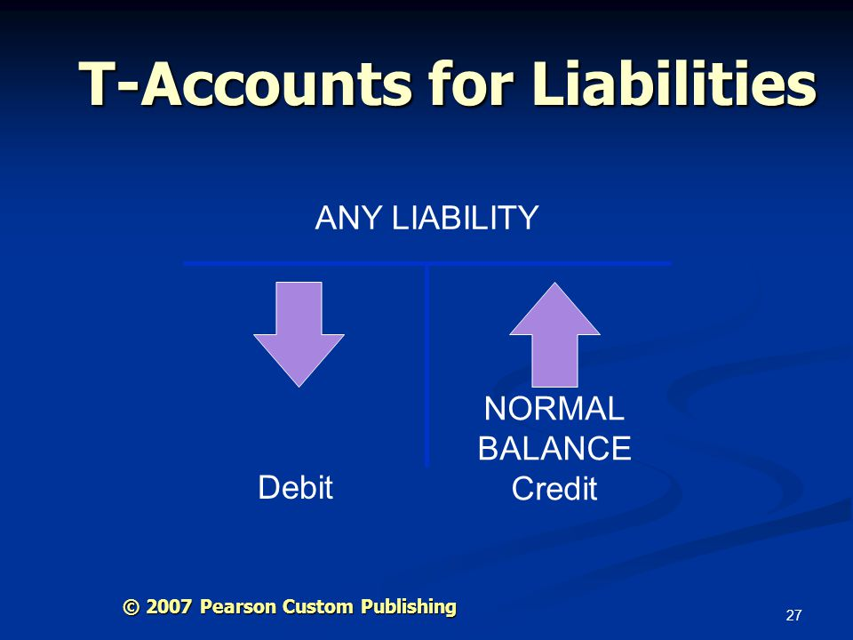T-Accounts for Liabilities
