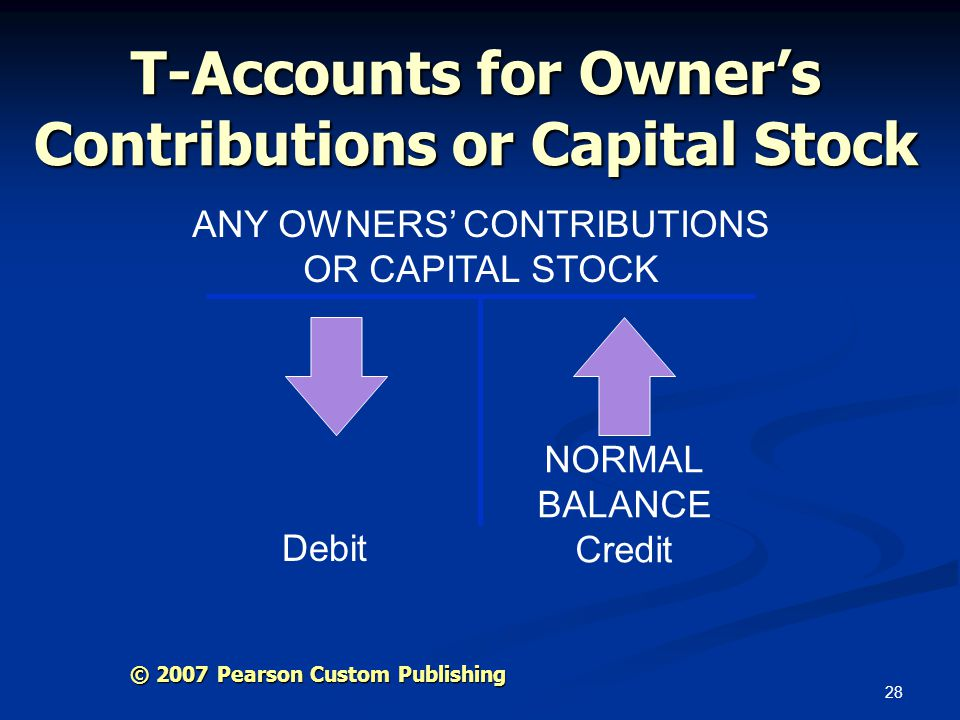 T-Accounts for Owner's Contributions or Capital Stock